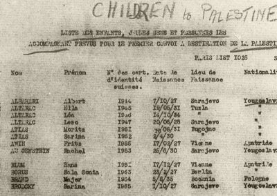 Genealogical Resources on Immigrants to Eretz Yisrael
